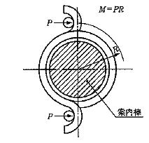 大阪のバネ専門店!冨士発条製作所なら試作品、小ロット、1本からオリジナルバネスプリングを製作致します。東京